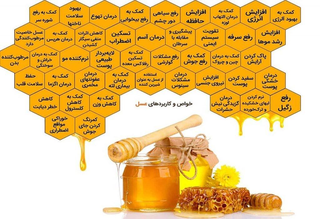 با مصرف عسل با کرونا مقابله کنید